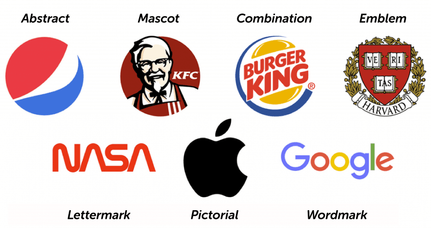 Seven Logo Styles